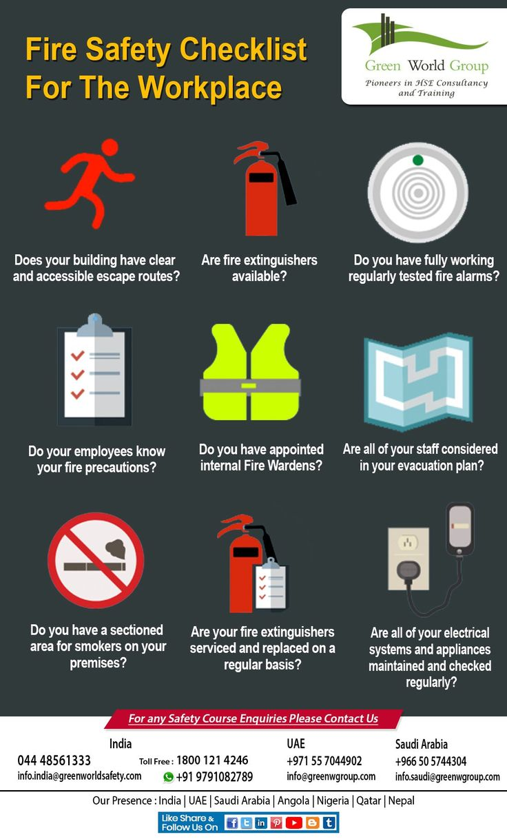 Fire Safety Checklist For the Workplace Safety courses