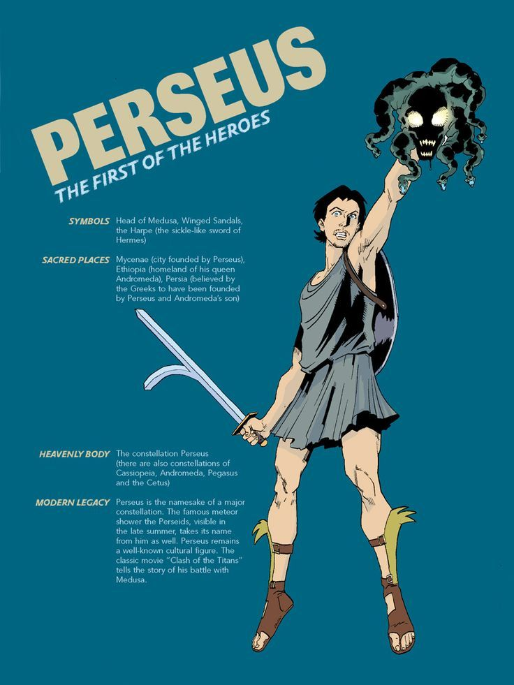 Olympians - Perseus - The First of The Heroes