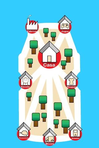 Interface do jogo Yakultlandia ( cidade ) - Projeto Hipermídia