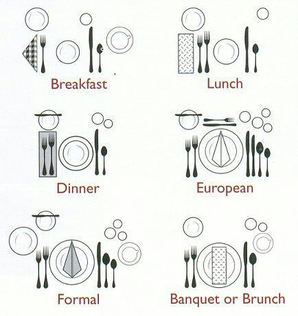 Are you wanting to know how to properly set your table? Do you want to make sure you have everything? Here is a guide!