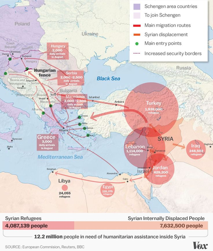 The Syrian refugee crisis, explained in one map