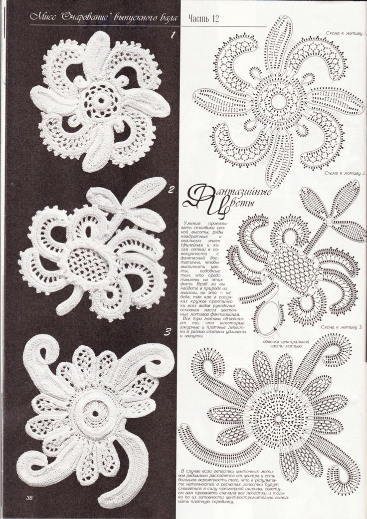irish crochet motifs (diagrams only)