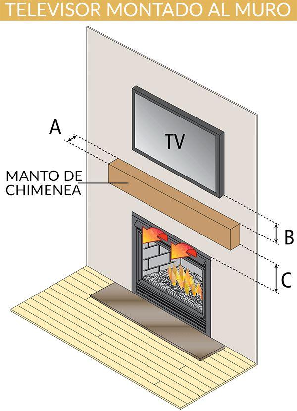 chimenea con televisor montado en el muro