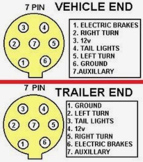 520c39223df887ee210f2591acc4efa6  Wheel Horse Wiring Diagram on riding mower, 1 2 hp kohler, b80 4 speed, c1-01, voltage regulator,