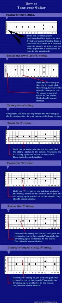 How to tune a guitar by ear.