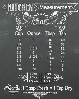 The Ham & Cheese Of It: Free Printable Chalkboard Kitchen Measurement Chart