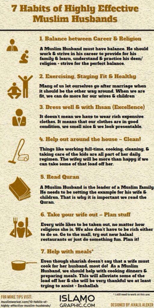 Effective Muslim Husband