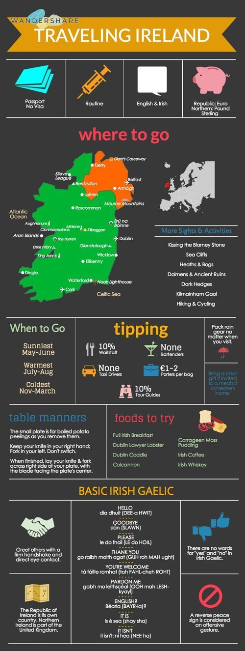 Ireland Travel Cheat Sheet; Sign up at http://www.wandershare.com for high-res images.