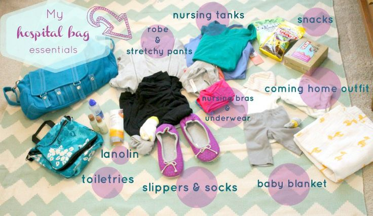 Someday I'll want to remember Hello Hue's hospital bag essentials!: Labor, Hue S Hospital, Hospitalbag Jpg 740 430, Hello Hue S, Hospital Bag For Mom To Be, Delivery, Bags, Hospitals