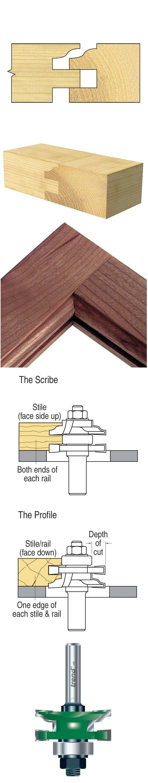 The classic method of producing cabinet panelled door and drawer fronts is made easy with these Profile Scriber sets. With the combination type, components are re-arranged on the arbor to cut the profile or the scribe. * Cuts both parts of the joint by reassembly of the tool......continue reading.... #Profile #scriber #ogee set radius 4mm..... http://www.woodfordtooling.com/craftpro-router-cutters/profile-scribers/ogee-combination-set/profile-scriber-ogee-set-radius-4mm.html