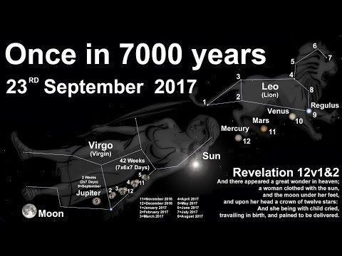 MUST SEE THIS VIDEO - DID MICAH SEE THE RAPTURE IN A VISION ??? YOU'LL BE ......