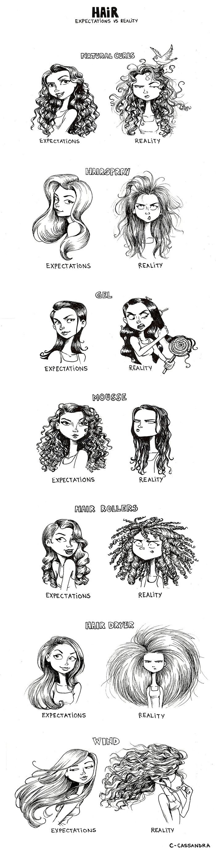 C. Cassandra - Comics - Hair expectations vs reality