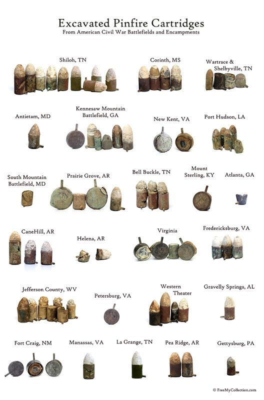 Excavated Pinfire Cartridges from American Civil War Battlefields and Encampments