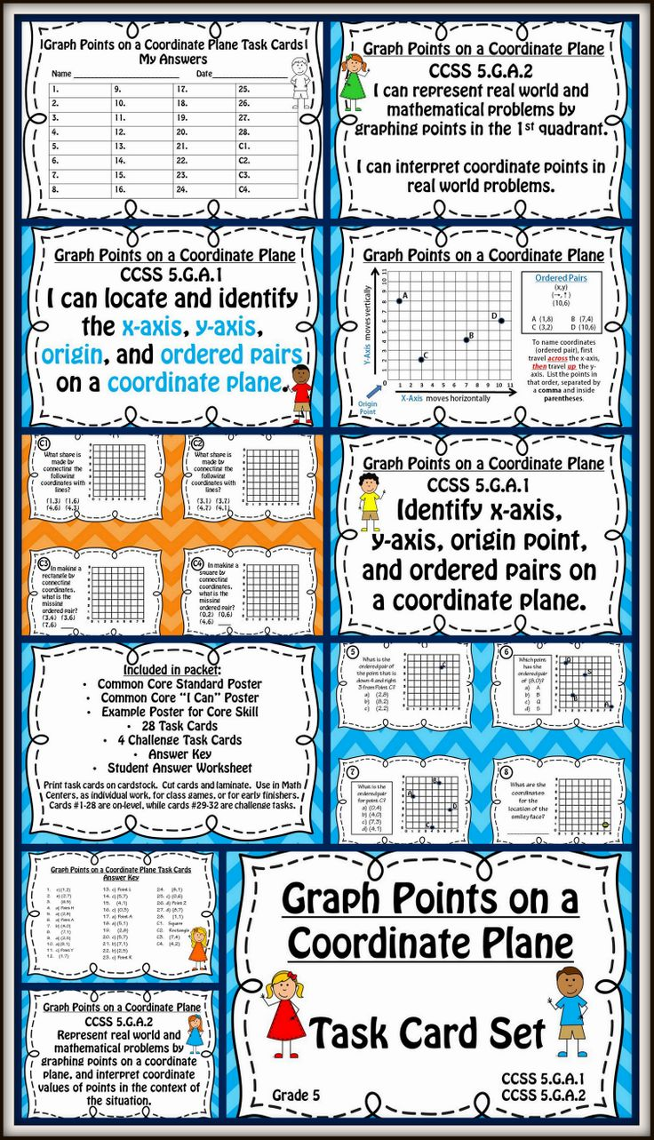 Graph Points on a Coordinate Plane - 32 Task Cards, Common Core Standards posters, Example Poster, Answer Key, Student Answer worksheet.  Great package for math centers, independent work, or class games, such as Scoot.  Love this!