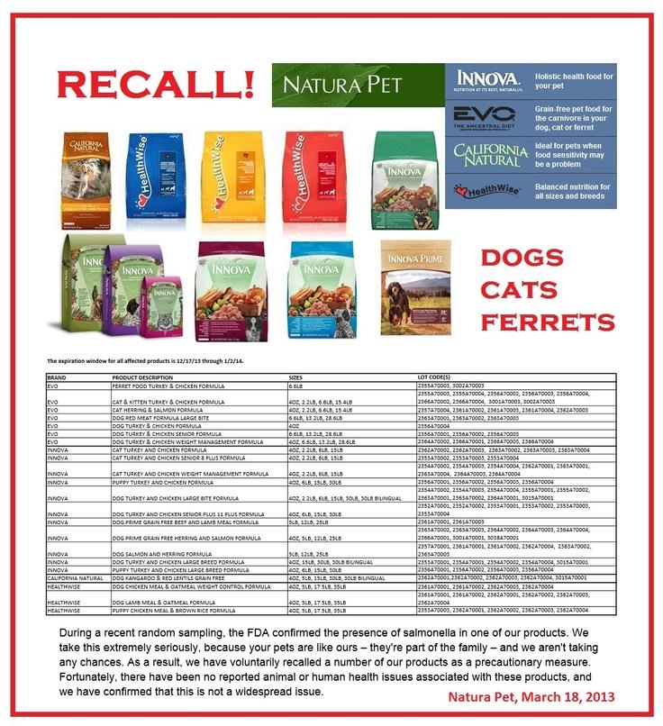 Innova evo dog food coupons