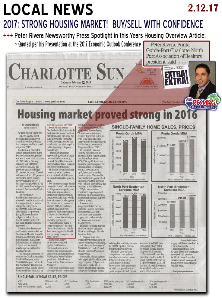 EXTRA, EXTRA! The Charlotte Sun Newspaper predicts 2017 is another strong year for Buying/Selling homes!  Let RE/MAX Palm Realty's Local Leaders guide you : Peter Rivera, President of Pgpcnp Realtors was found spotlight quoted in nearly 1/4 of this years housing overview per the Charlotte Sun Charlotte Sun.  Wondering who knows the local market?  Let RE/MAX Palm Realty guide you.  #REMAXPalm #LocalLeaders #SWFL --------------- ~www.RMPalm.com Port Charlotte Office: (941) 743-5525 Venice…