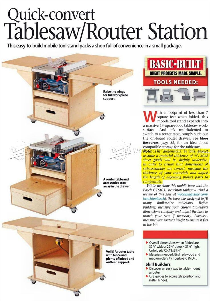 3091 Table Saw And Router Workstation Plans Router