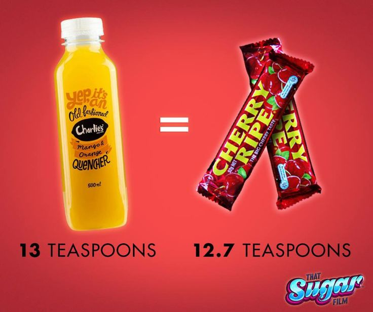 Hmmmmm... should I have and orange juice or a cherry ripe?  Click through to find out.