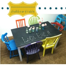 DIY Chalkboard Dining Table And Multi Colored Chairs.