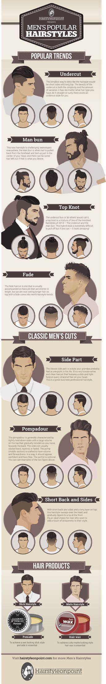 Popular hairstyles for men.  #DreamBeard      dreambeard.com