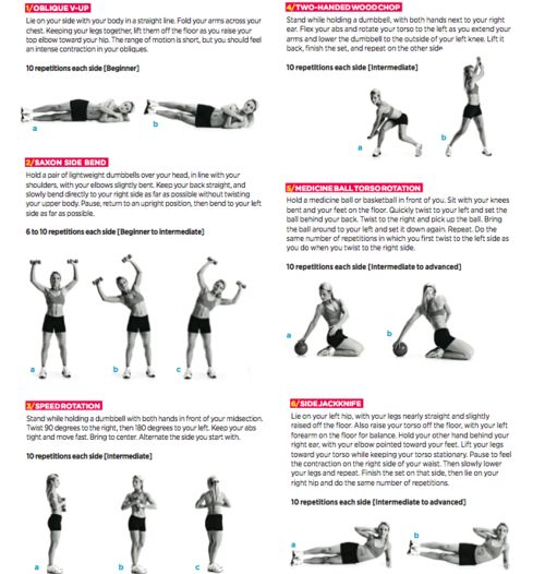 Seiously just did these moves to try and lose my love handles and I am sweating!  Do them right and you'll feel it!