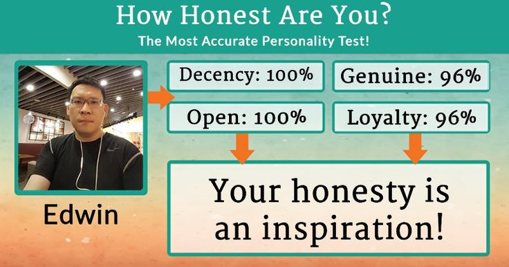 How Honest Are You? The Most Accurate Personality Test!  https://en.nametests.com/test/result/edwin/btn_7789713551/