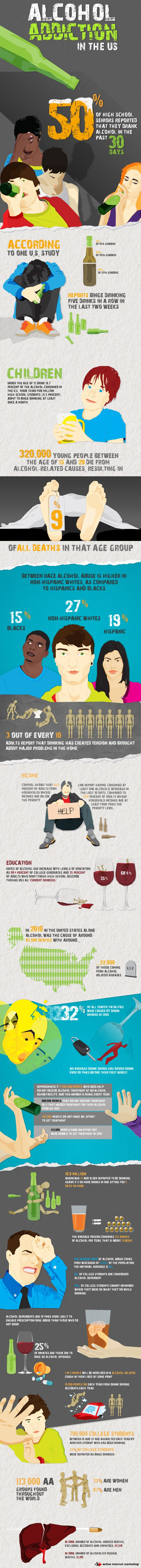 #Alcohol Addiction In The US #infographic - Who are they, and what can we do to help?