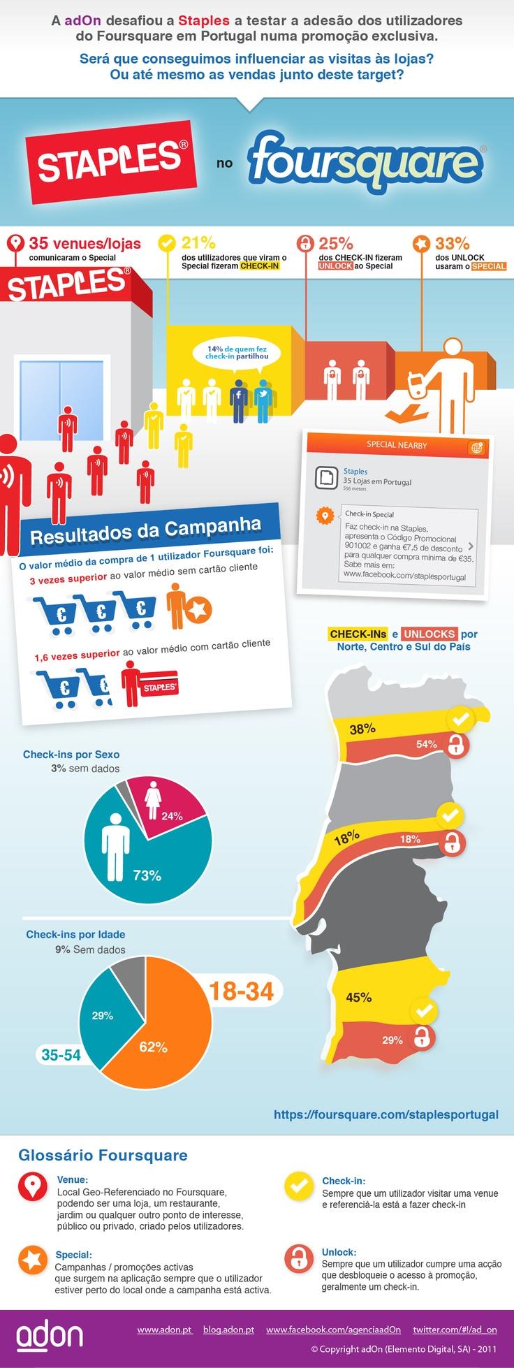 Foursquare Special Campaign #infographics #foursquare
