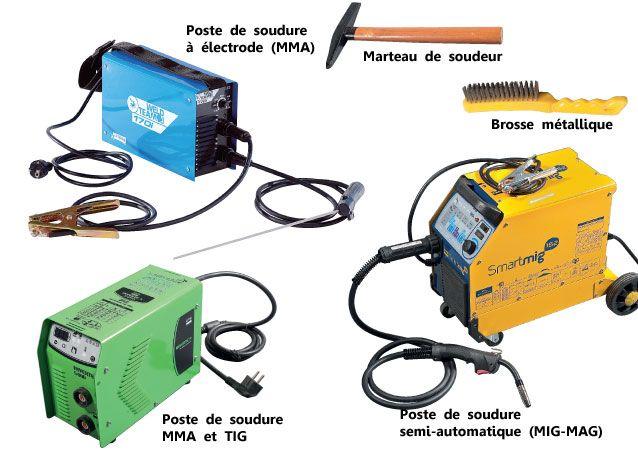 La soudure à l'arc : la boîte à outils - http://www.systemed.fr/