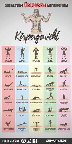 Die Besten übungen Mit Eigenem Körpergewicht Fitness Fitness