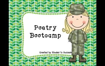 This Keynote teaches the characteristics of poetry, including rhyme scheme, key vocabulary, and rhythm.  It offers many example of poems and is interactive in nature, requiring student to name the rhyme scheme.  Clipart by Jennifer Heir Designs and Scrappin Doodles
