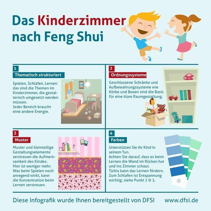 Kinderzimmer Feng Shui Kinderzimmer Feng Shui Kinderzimmer Feng