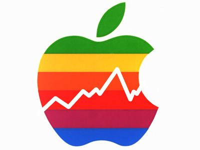 Le azioni Apple scendono sotto i 100$ di valore