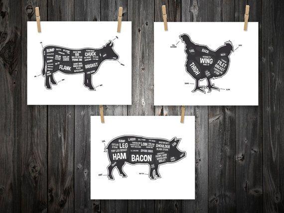 Cow Pig Chicken Butcher Diagram Butcher Chart. by BentonParkPrints, $12.00