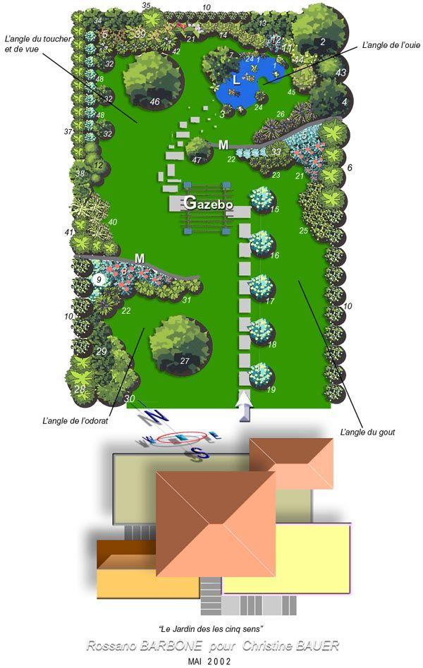 Aménagement d'un jardin légèrement en pente