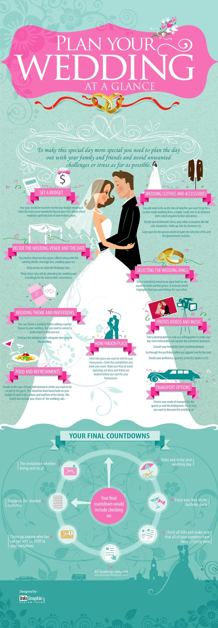 Here's everything you need to know about a wedding. http://www.visualistan.com/2013/12/plan-your-wedding-at-glance-infographic.html