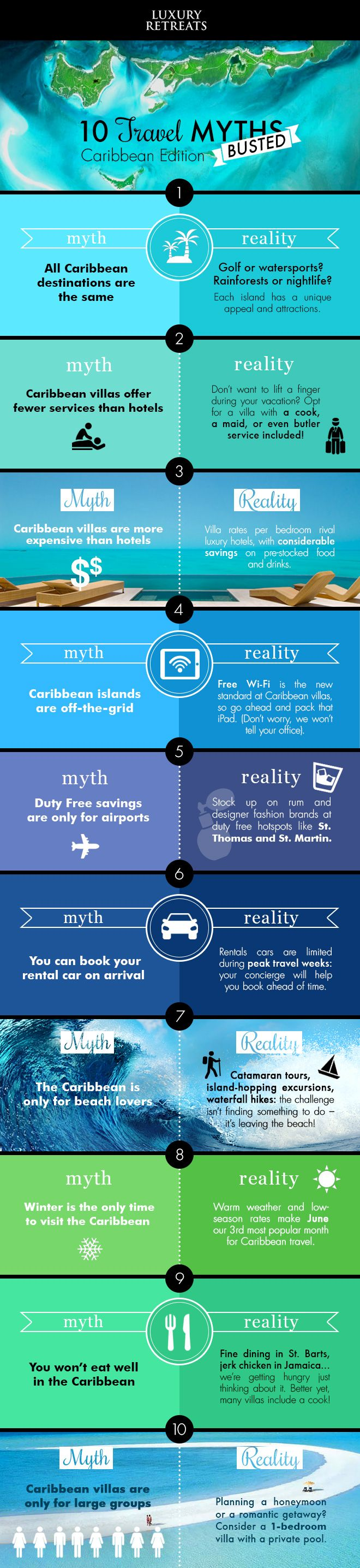 10 Caribbean Travel Myths - Busted: Don't believe everything you hear about Caribbean travel! Think you can separate fact from fiction? Read on as we countdown (and debunk) 10 common travel myths about Caribbean villa vacations in our latest #infographic.