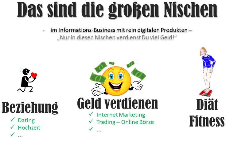 Newsletter erstellen und Nische finden in den 3 großen Märkten im Informationsbusiness um viel Geld verdienen im Internet zu können