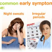 Is It Possible To Have A Test For Menopause & How Do I Know?