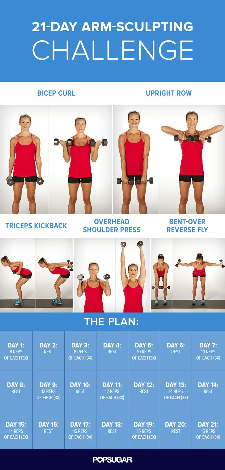 Want sculpted, defined arms? Take our 21-day arm challenge to see results in…