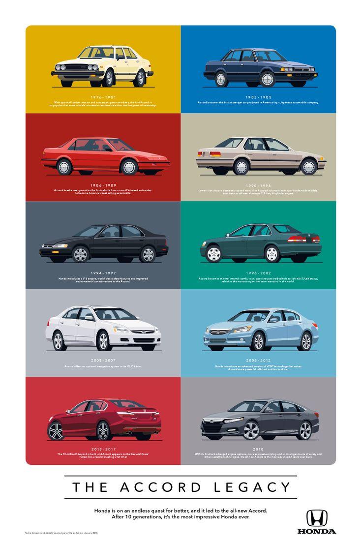 Best Awesome Accords Images On   Sedans  Honda