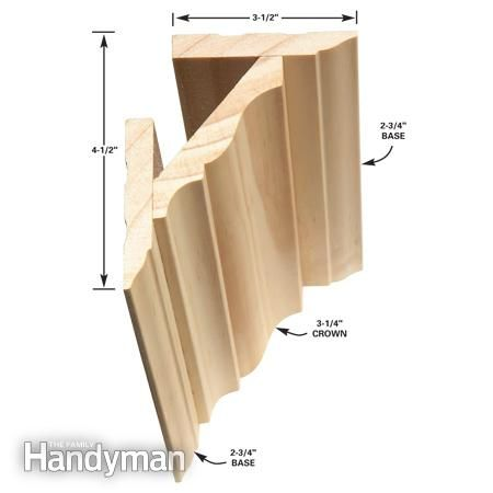 1000 images about crown molding and trim ideas on for Standard crown molding size