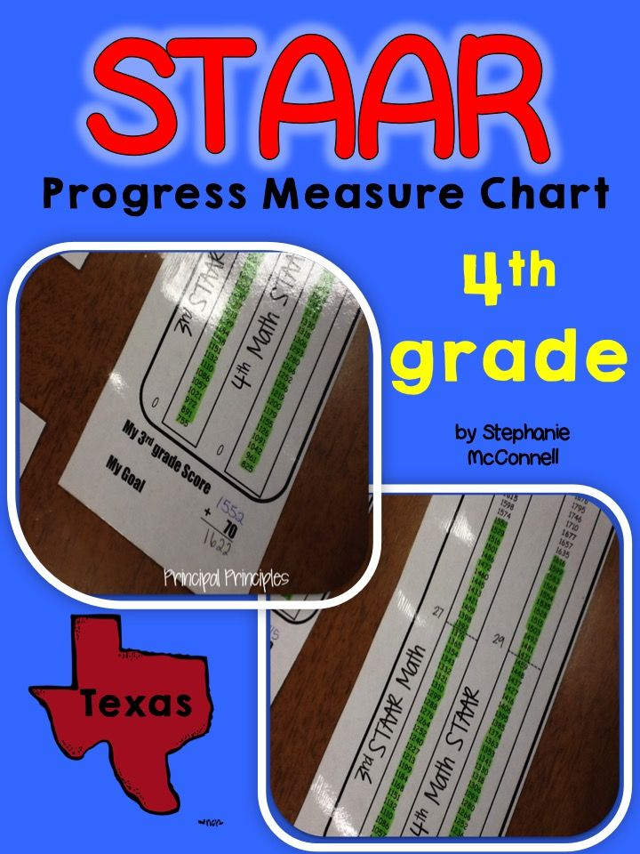 staar writing accommodations