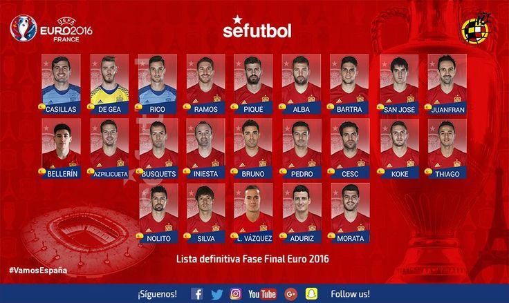 OFICIAL | Esta es la lista definitiva de la Selección española para la Eurocopa de Francia | SEFutbol