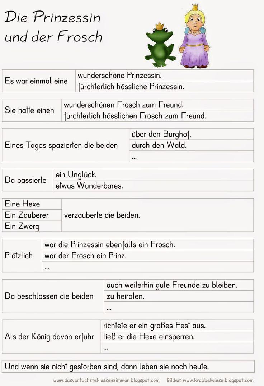 Entscheidungsgeschichte - Die Prinzessin und der Frosch