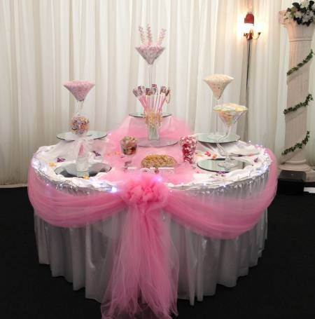 candy tables for weddings   Photos Vivastreet photo1 FCC EVENTS FAB SWEET TABLE CANDY TABLE