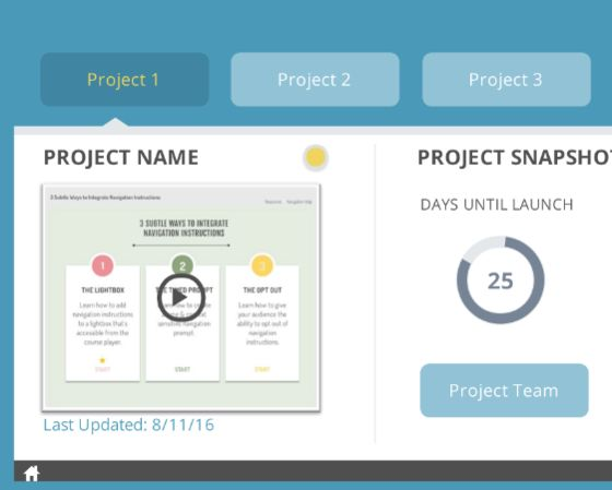 The 25+ best Project dashboard ideas on Pinterest Dashboards - executive report template