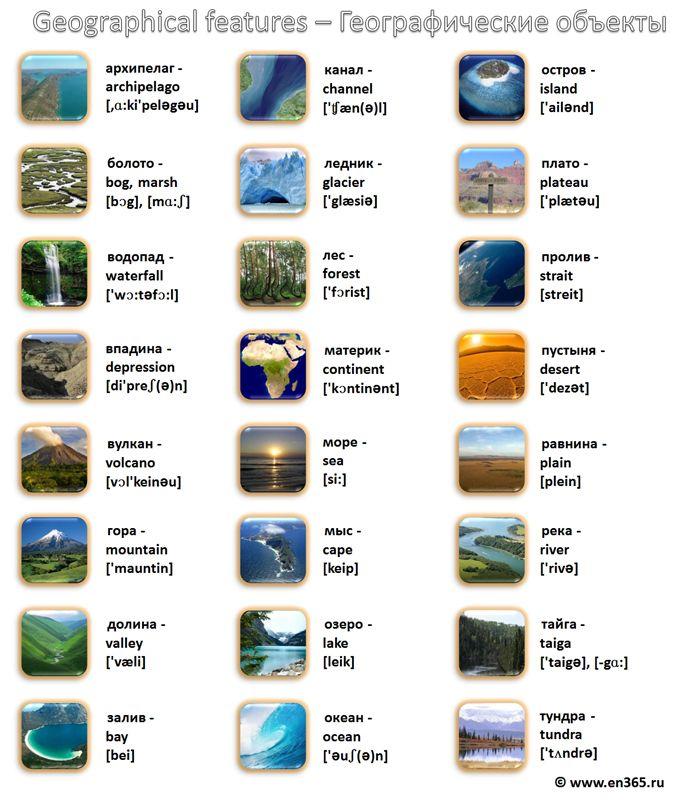 Географические объекты на английском языке в картинках