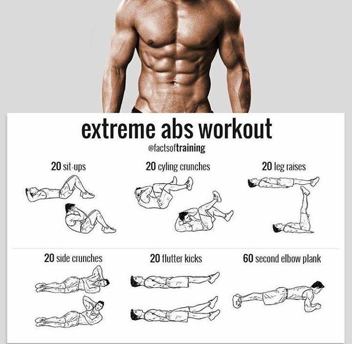 diet plan for men to get abs