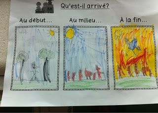 Primary French Immersion Resources: Gros Grognon. Using visual prompts for retell to help with oral presentation.